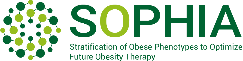 IDIBGI among the twenty-nine entities that collaborate in SOPHIA Project that seeks to improve obesity treatment